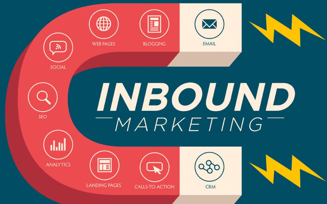 La idea básica del Inbound Marketing